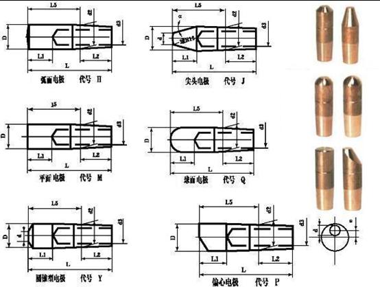电容储能电焊机860